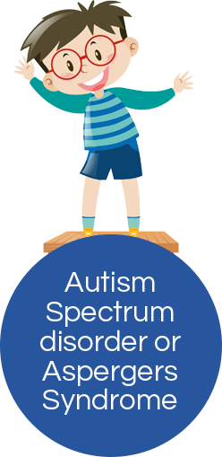 Autism Spectrum disorder or Aspergers Syndrome